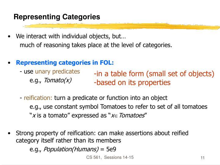 Representing Categories