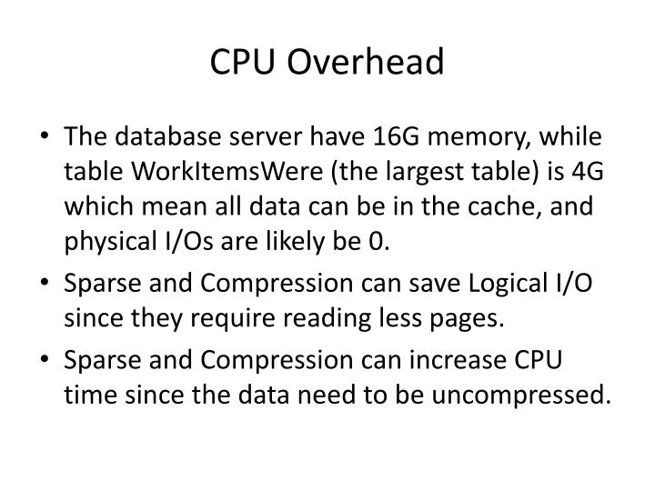 CPU Overhead