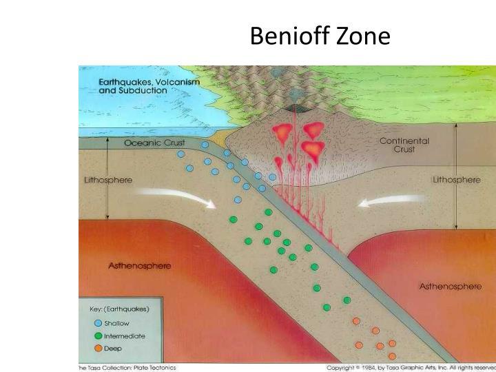 Benioff Zone