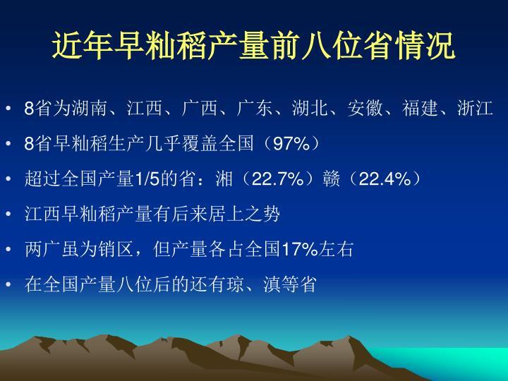 近年早籼稻产量前八位省情况