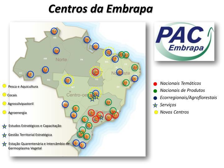 Centros da Embrapa