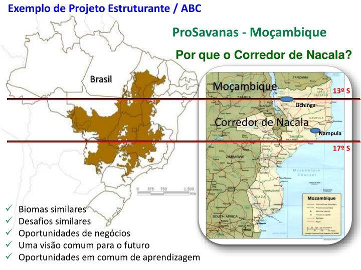 Exemplo de Projeto Estruturante / ABC