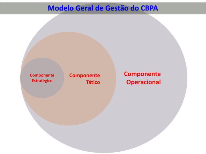 Modelo Geral de Gestão do CBPA