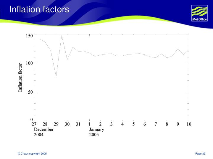Inflation factors