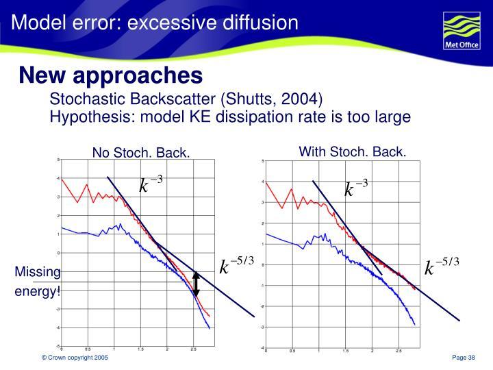 Model error: excessive diffusion
