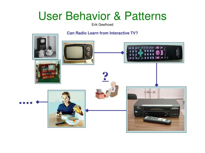 User Behavior & Patterns