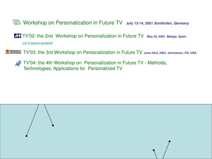 Workshop on Personalization in Future TV