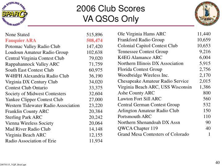 2006 Club Scores