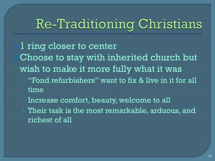 Re-Traditioning Christians