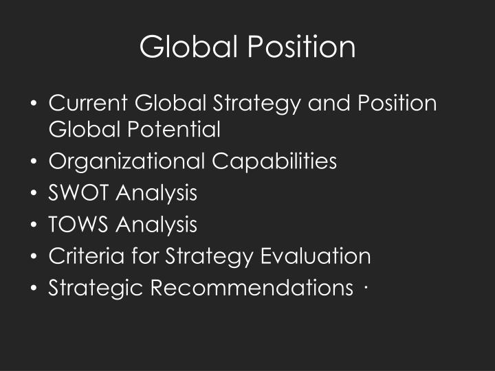 Global Position