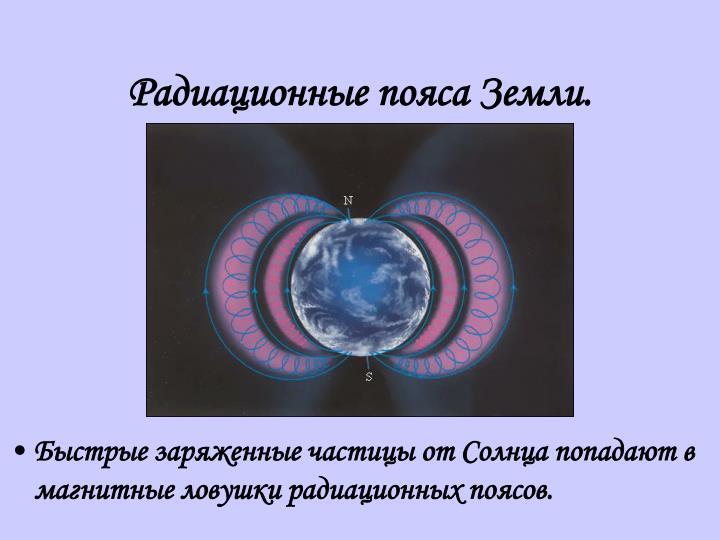 Радиационные пояса Земли.