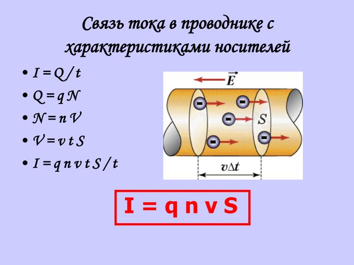 Связь тока в проводнике с характеристиками носителей