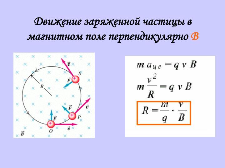 Движение заряженной частицы в магнитном поле перпендикулярно