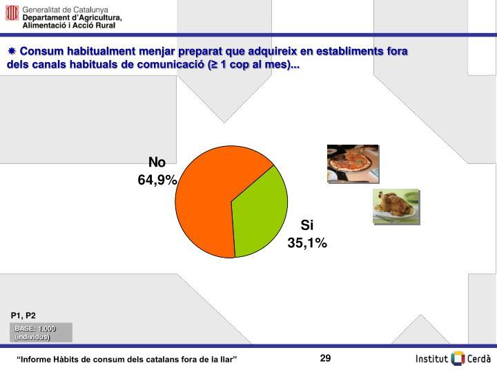 Consum habitualment menjar preparat que adquireix en establiments fora dels canals habituals de comunicació (≥ 1 cop