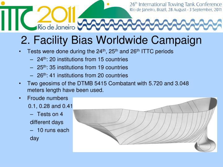 2. Facility Bias Worldwide Campaign