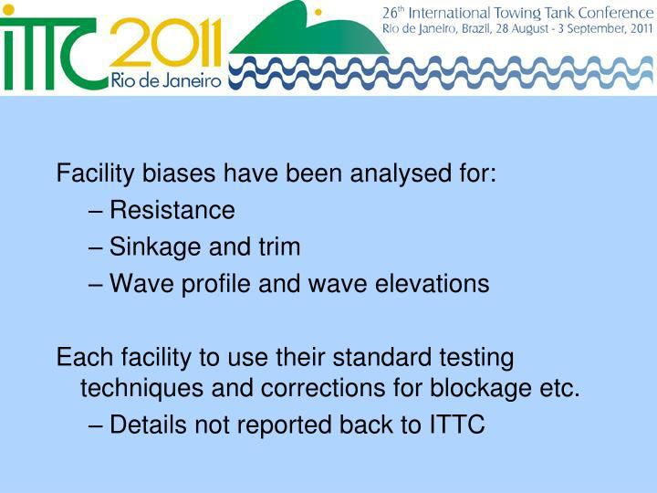 Facility biases have been analysed for: