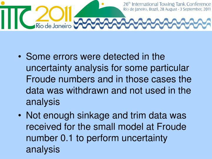 Some errors were detected in the uncertainty analysis for some particular Froude numbers and in those cases the data was withdrawn and not used in the analysis