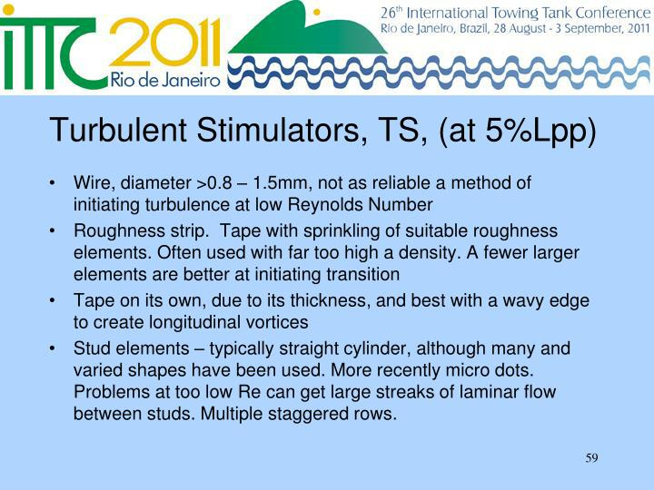 Turbulent Stimulators, TS, (at 5%Lpp)
