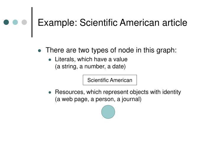 Example: Scientific American article