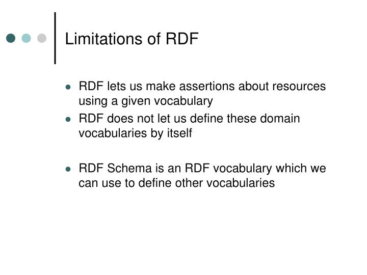 Limitations of RDF