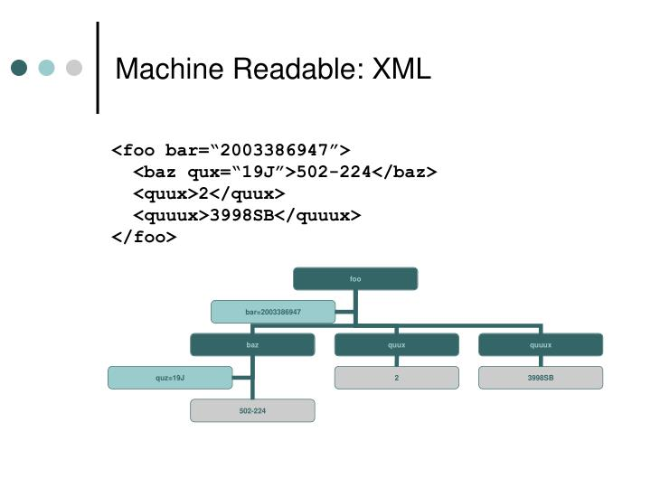 Machine Readable: XML