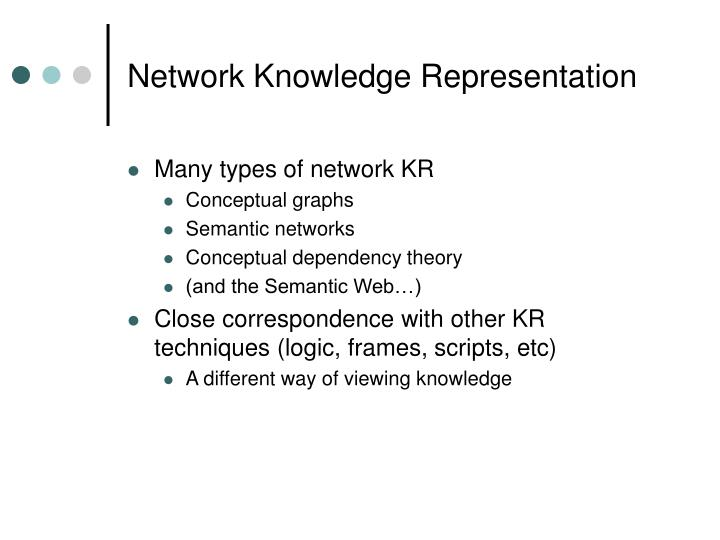 Network Knowledge Representation