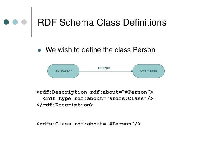 rdf:type