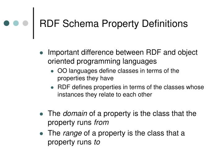 RDF Schema Property Definitions