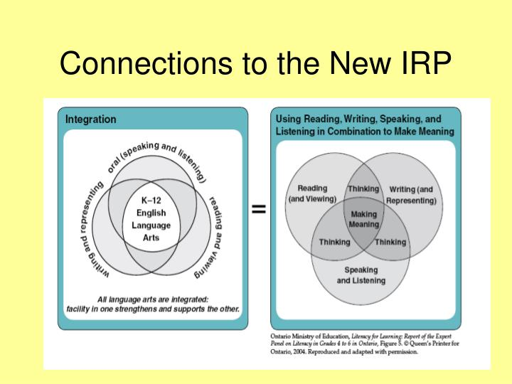 Connections to the New IRP
