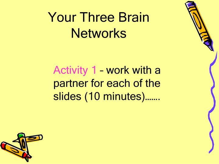 Your Three Brain Networks