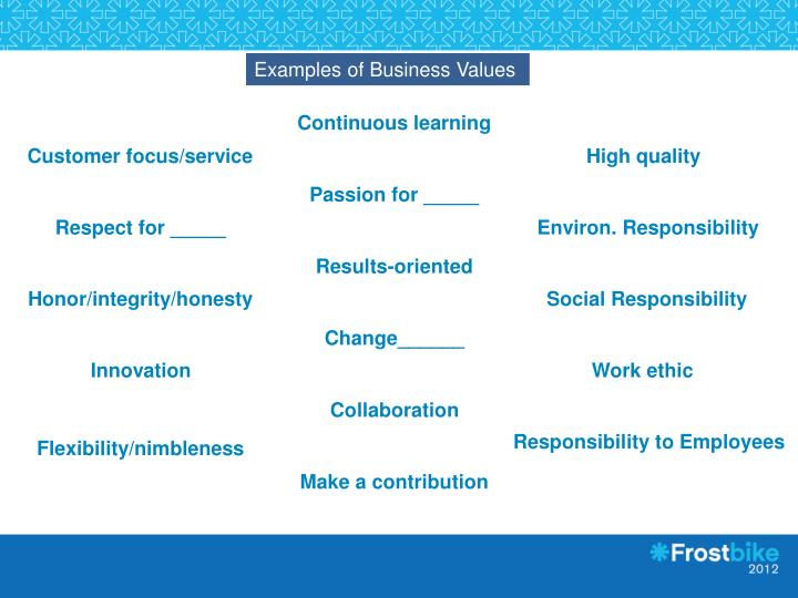 Examples of Business Values