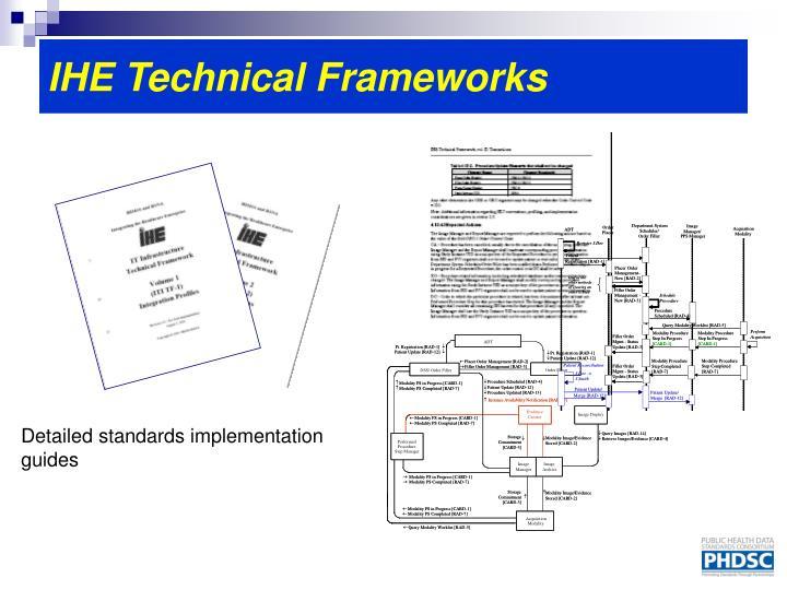 IHE Technical Frameworks