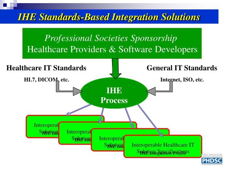 IHE Standards-Based Integration Solutions