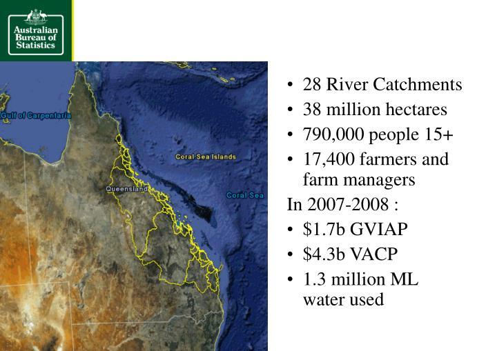 28 River Catchments