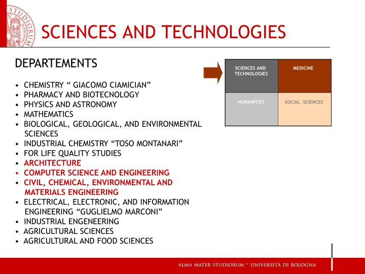 SCIENCES AND TECHNOLOGIES