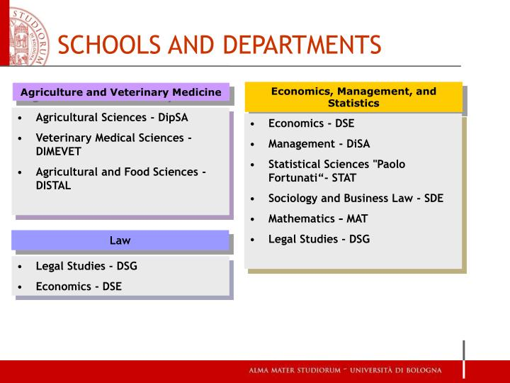 SCHOOLS AND DEPARTMENTS