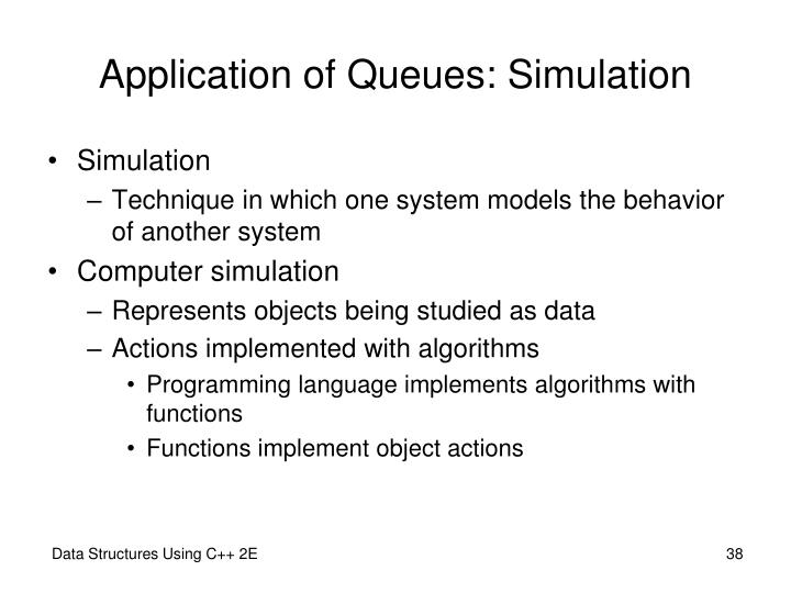 Application of Queues: Simulation