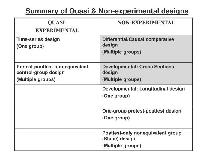 Summary of Quasi & Non-experimental designs