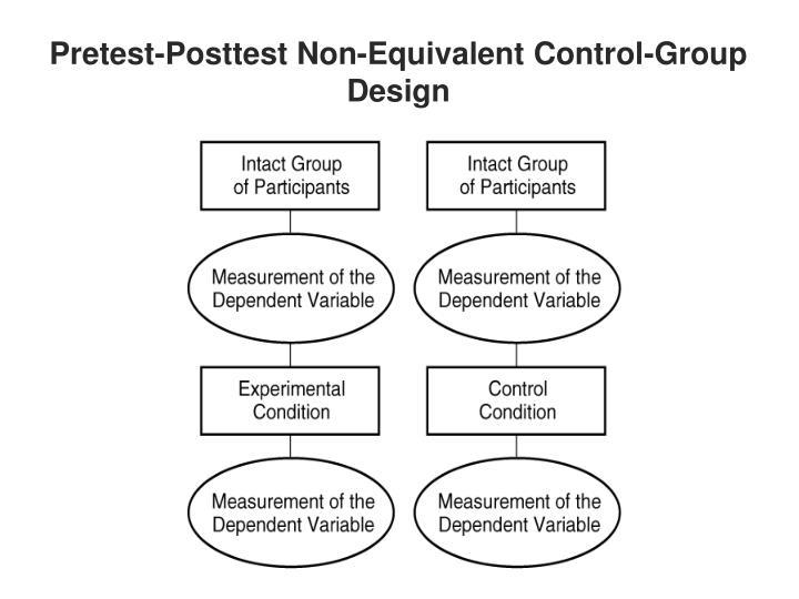 Pretest-Posttest Non-Equivalent Control-Group Design