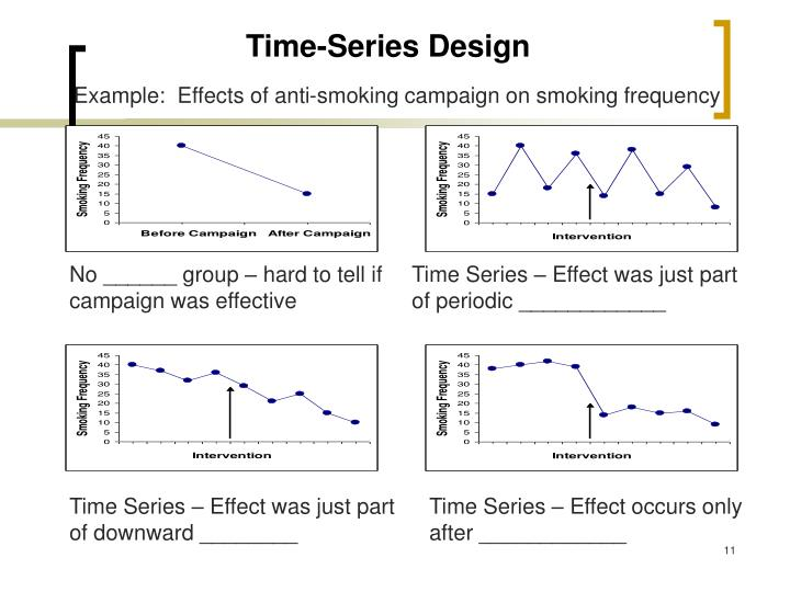 Time-Series Design