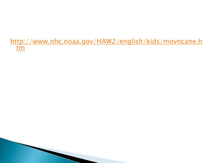 http://www.nhc.noaa.gov/HAW2/english/kids/movncane.htm