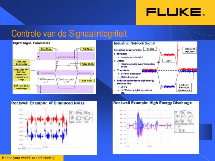 Controle van de Signaalintegriteit