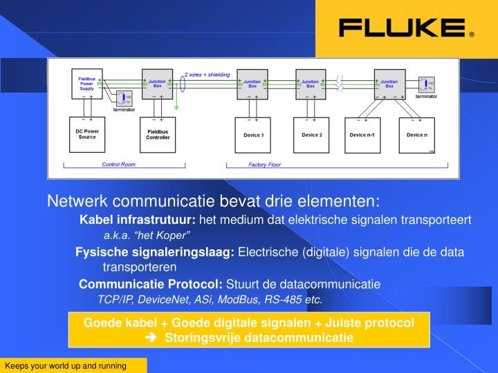Elementen van industrieel netwerk