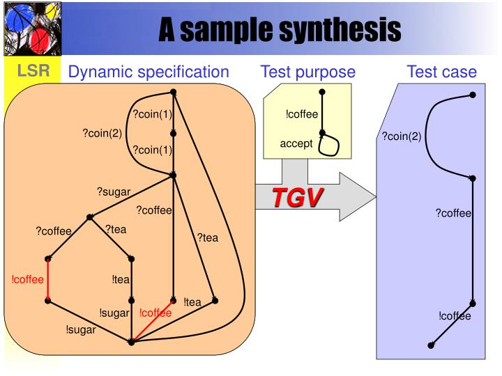 Dynamic specification