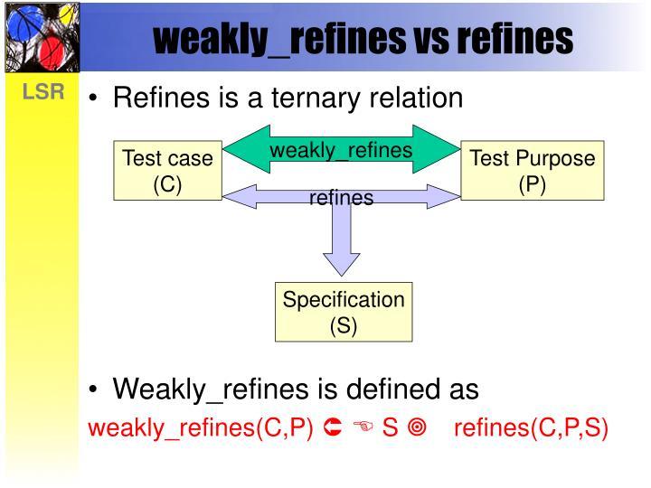 weakly_refines vs refines