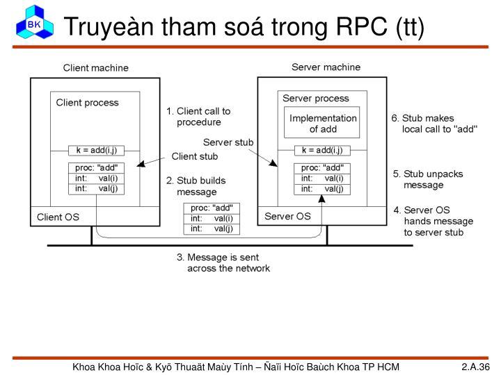 Truyeàn tham soá trong RPC (tt)