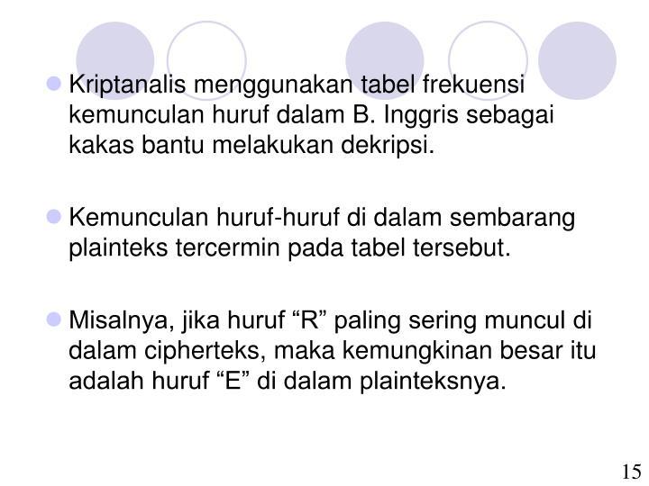 Kriptanalis menggunakan tabel frekuensi kemunculan huruf dalam B. Inggris sebagai kakas bantu melakukan dekripsi.