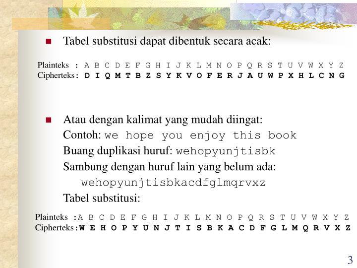 Tabel substitusi dapat dibentuk secara acak: