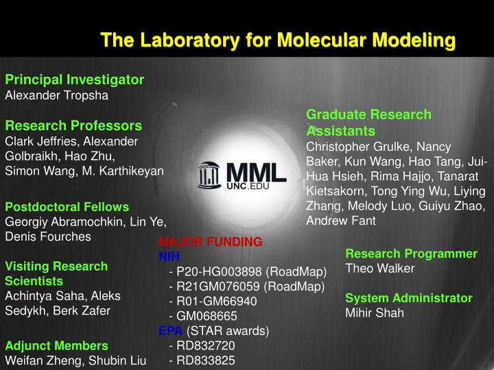 The Laboratory for Molecular Modeling