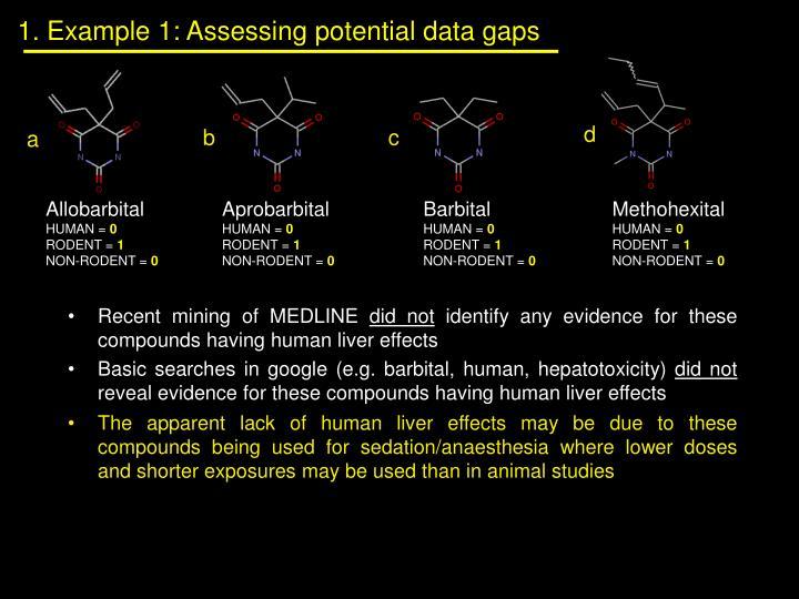 1. Example 1: Assessing potential data gaps